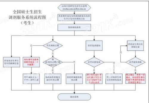 2017研招网调解体系登录没有上怎样办_?-U9SEO