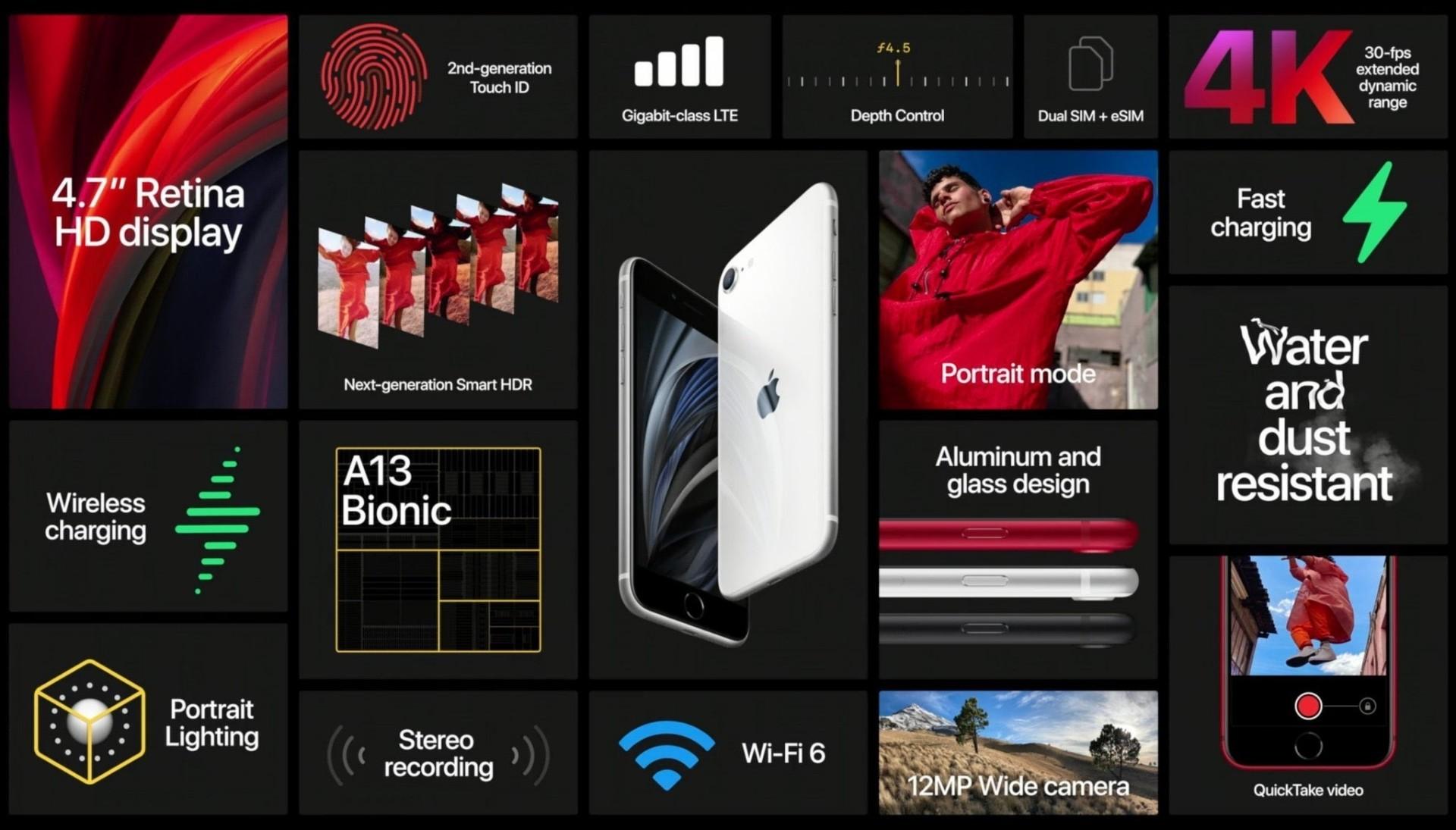 新款iPhone SE搭配3GB运行内存,电池和iPhone 8一致