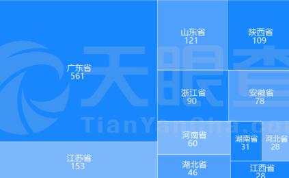 """中国""""5G元年"""":1千多家相关公司,十年间数量翻14倍"""