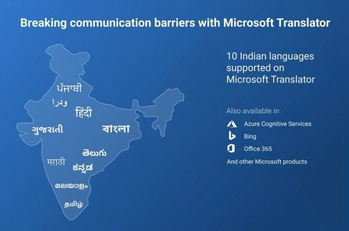 微软翻译器支持各平台,提供10种印度语言实时翻译服务