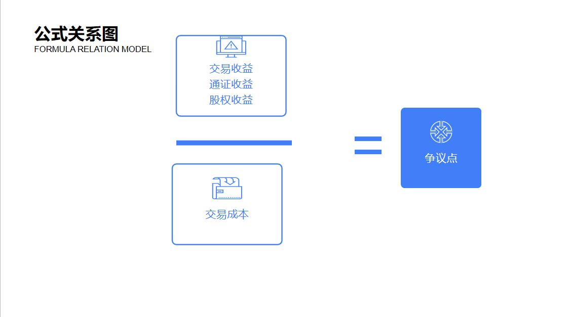 证股同权陈义佳:区块链商业思维如何助力链改?
