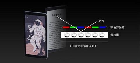 世界首款彩色水墨屏手机海信 A5C,屏幕不自主发光,阅读体验更加柔和