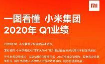 小米Q1财报公布:总收入497亿元,净利人民币23亿