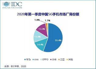 小米这一年:5G手机求稳 IoT面临强敌
