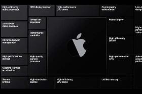 苹果首款自研PC处理器亮相:5nm 12核,性能优秀