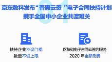 """京东数科推出""""普惠云签""""扶持计划 免费为中小企业提供区块链电子合同服务"""