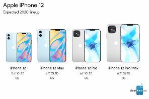 iPhone 12系列终于将配高刷屏:120Hz恐怕还得等两年