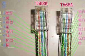 网线t586a跟t586b有什么区别