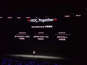 华为宣布鸿蒙OS 2.0开源!4GB以上设备支持