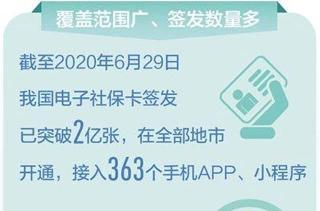"""社保卡按下""""电子化""""加速键,电子卡已签发2亿张"""