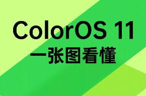 一图看懂 OPPO ColorOS 11:全新无限息屏、整机云备份、权限授权