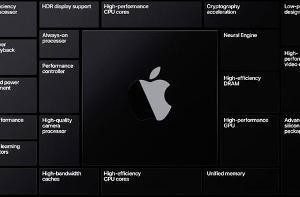 据传苹果将在A15芯片中使用台积电的5纳米技术