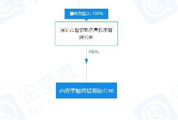 西安荣耀终端有限公司成立,深圳智信全资控股