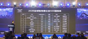 2020全球独角兽企业最新发布:超两百家中国企业上榜