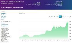 特斯拉股价破纪录市值超6000亿美元