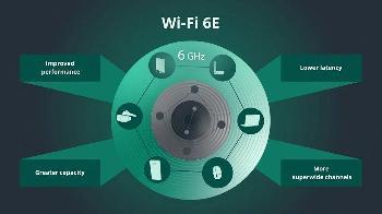 赶快升起来!无线网络联盟:Wi-Fi 6E是二十年来最重大的一次升级