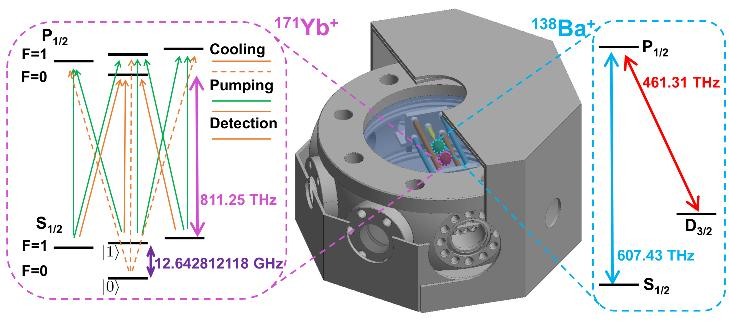 交叉信息院金奇奂研究组刷新单量子比特相干时间纪录