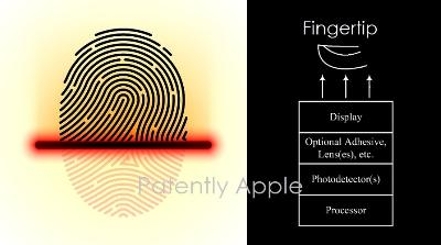 iPhone屏下指纹鉴别专利曝光:含光电传感器列阵,可测量深度信息