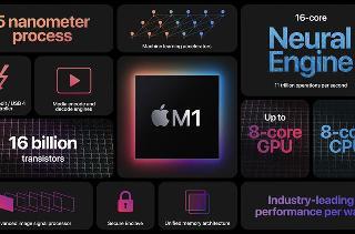 针对M1 Mac上的恶意软件 苹果已经采取了进一步的措施