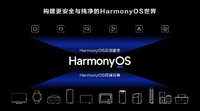 银河证券:鸿蒙 HarmonyOS 预计 2021 年底连接设备将突破 3 亿台