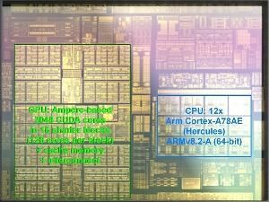 任天堂Switch Pro处理器曝光!魔改NV最强SoC、性能激进