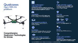 高通推出高通Flight RB5 5G Platform,全球首款结合了5G和AI的无人机平台