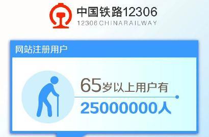 铁路12306网站推出适老化无障碍新功能