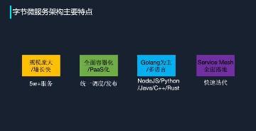 字节跳动宣布开源CloudWeGo,专注微服务的项目集合