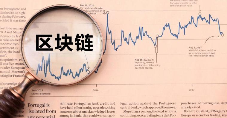 分析师:全球市场还远未触底 加密市场或再受重创