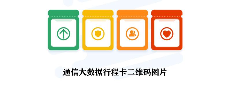 通信大数据行程卡二维码图片