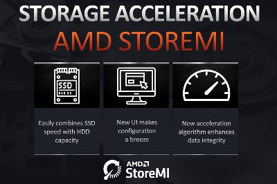 AMD的超频神U!锐龙9 3900XT/7 3800XT首发评测:Zen2单核性能被严重低估