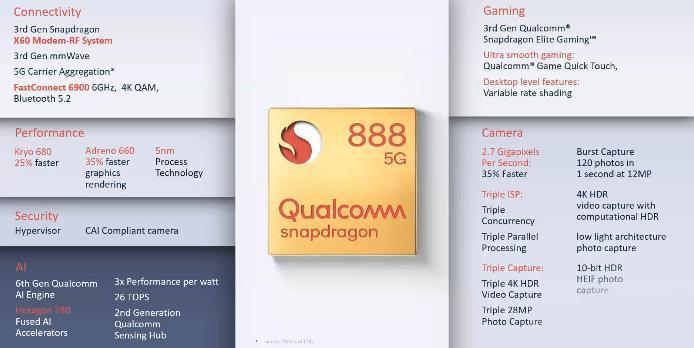 高通正式发布骁龙888处理器小米首发搭载