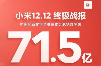 小米双 12 战报:总销额突破 71.5 亿,同比增长 40%