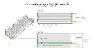 索尼推送PS5最新beta版固件,解锁M.2接口扩展能力